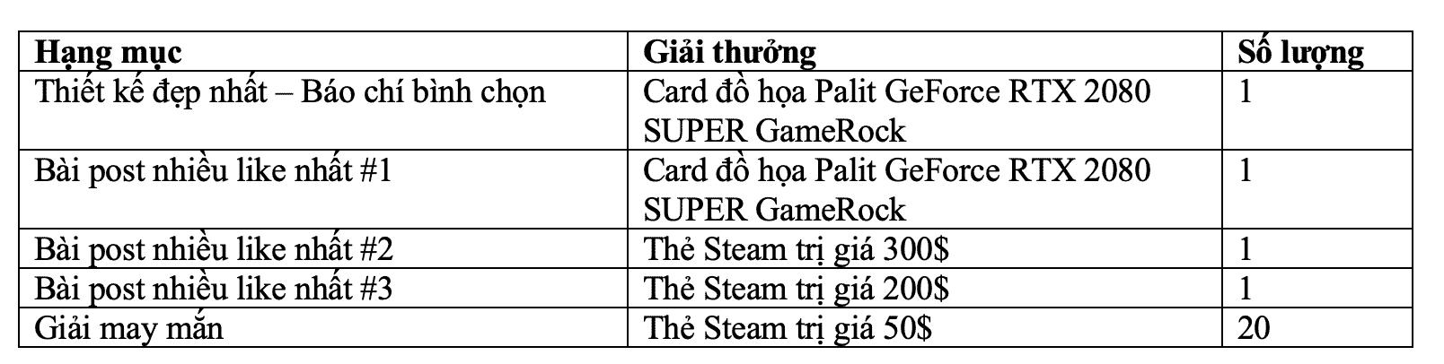 Palit tổ chức cuộc thi sáng tạo logo trên Minecraft với phần thưởng là RTX 2080