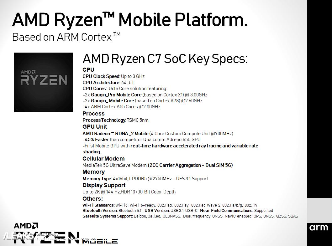 """AMD vừa đăng kí bản quyền cho kiến trúc tương tự big.LITTLE của ARM, cho phép vi xử lí sẽ có Core """"mạnh"""" - Core """"yếu"""" hoạt động chung với nhau."""