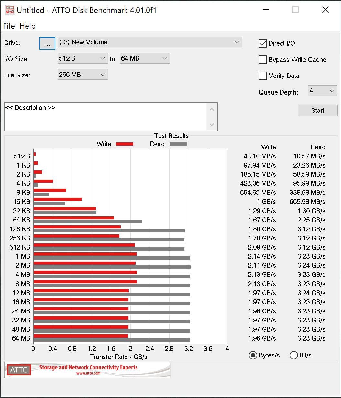 Đánh giá Plextor M9PGN Plus - ổ cứng SSD siêu nhanh hoàn hảo cho cả chơi game và edit video chuyên nghiệp